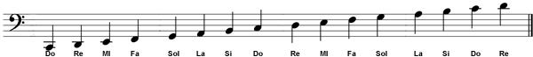 pentagramma, posizione note in chiave di basso